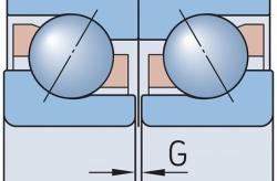 Sức mạnh của bộ vòng bi tiếp xúc góc dành cho tải trọng thấp
